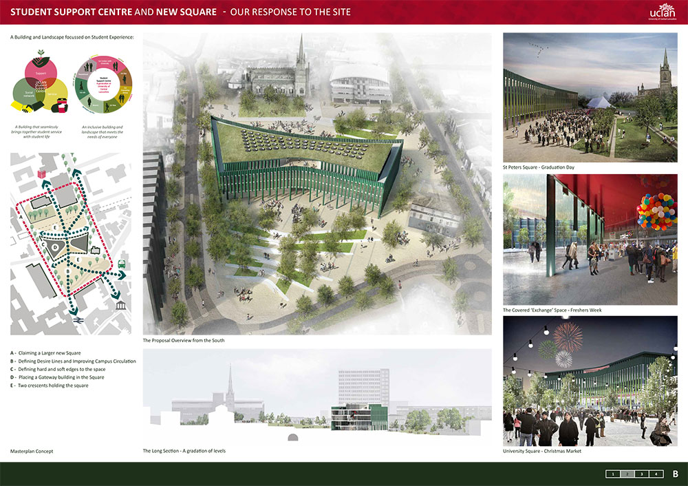 Scheme B UCLan Student Support Centre And New Competition
